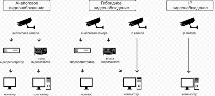 камеры бесплатно схема скачать